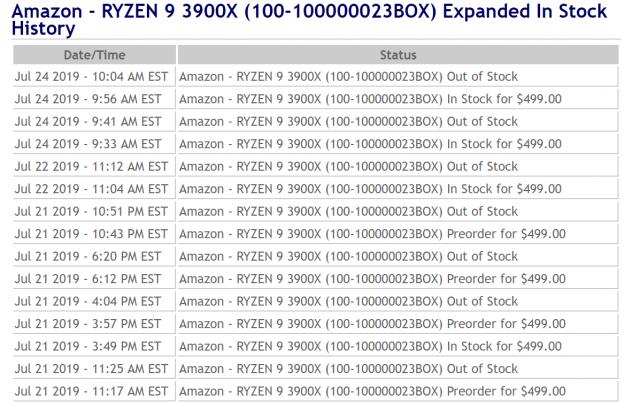 AMD تعمل على الحصول على المزيد من وحدات Ryzen 7 3800X ، ووحدات المعالجة المركزية 3900X في السوق 2