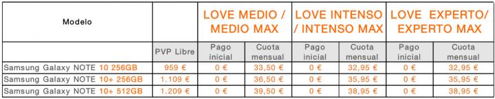 صورة - سامسونج Galaxy Note  10 و Note 10+: الأسعار والأسعار مع أورانج