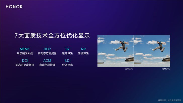 الشرف شاشة التلفزيون الذكية والشاشة الذكية للمحترفين رسميا 4