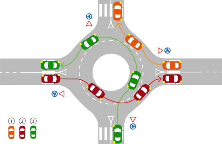 رمز الطريق: هل تعرف كيفية التحرك بشكل صحيح في الدوارات؟ 2