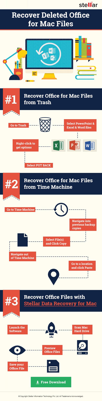 كيفية استرداد مكتب المحذوفة لملفات ماك من جهاز الكمبيوتر الخاص بك 1