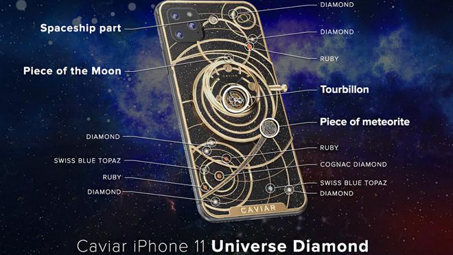 مجموعة iPhone 11 Space: 5 Luxury smartphones أن يتم كشف النقاب عنها من الكافيار 1