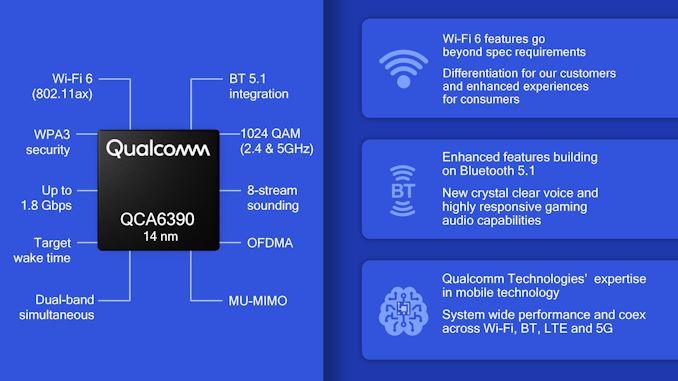 1.8 جيجابت في الثانية Wi-Fi 6 Ready with BlueTooth 5.1 1