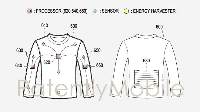 براءة اختراع ملابس سامسونج الذكية