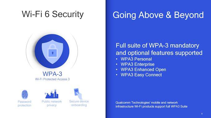 1.8 جيجابت في الثانية Wi-Fi 6 Ready with BlueTooth 5.1 2