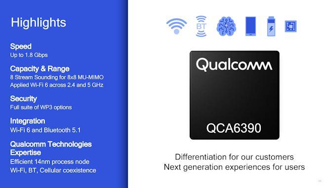 1.8 جيجابت في الثانية Wi-Fi 6 Ready with BlueTooth 5.1 4