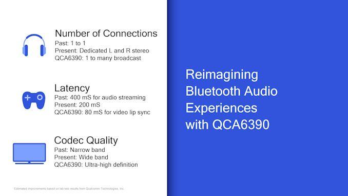 1.8 جيجابت في الثانية Wi-Fi 6 Ready with BlueTooth 5.1 3