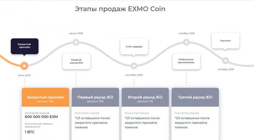 تصدر Exmo Exchange رمز Exmo Coin الخاص بها ، والذي يتم بيعه بالفعل! هل يكرر نجاح عملة بينانس؟ 1