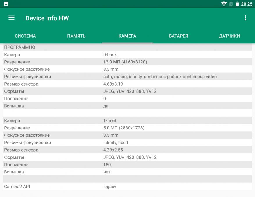 Chuwi Hi9 Air: جهاز لوحي 4G مثير للاهتمام مع شاشة بحجم 10 بوصات بحجم 2 بوصة ومعالج ذي 10 مراكز 52