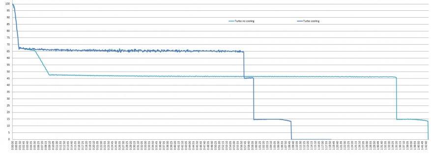 مراجعة قوية الميزانية مصباح يدوي طويل المدى Sofirn C8G. قاتل قافلة C8 +؟ 23