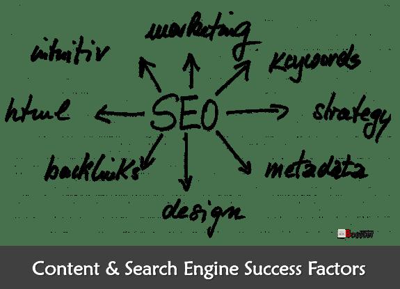 عوامل النجاح في محرك البحث والمحتوى