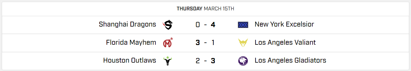 Overwatch League Stage 2 Week 4: Road to the Stage 2 Final 3
