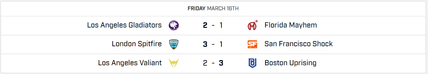 Overwatch League Stage 2 Week 4: Road to the Stage 2 Final 4