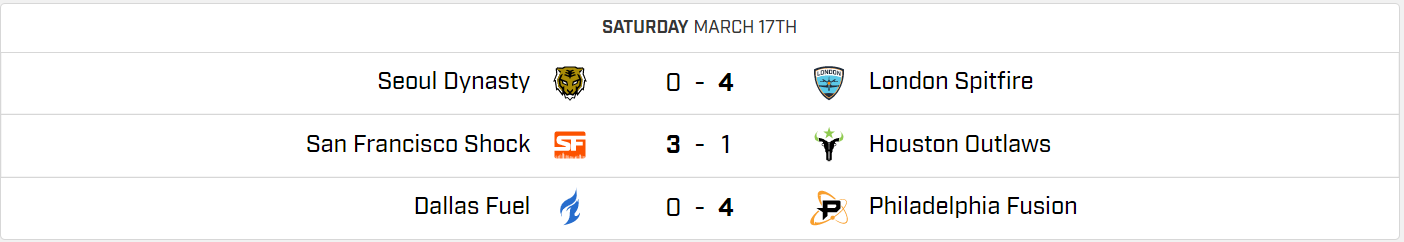 Overwatch League Stage 2 Week 4: Road to the Stage 2 Final 5