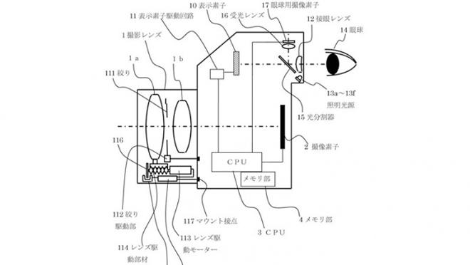 براءات اختراع كانون لتركيز العين التي تسيطر عليها دون كاميرا 3