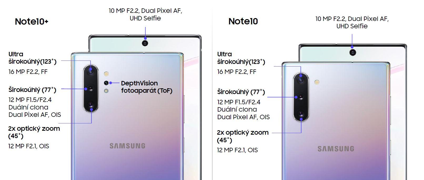 الصورة: هذه هي الطريقة التي تلتقط بها سامسونج الجديدة الصور Galaxy Note10 +! + الصور الليلية والفيديو 1