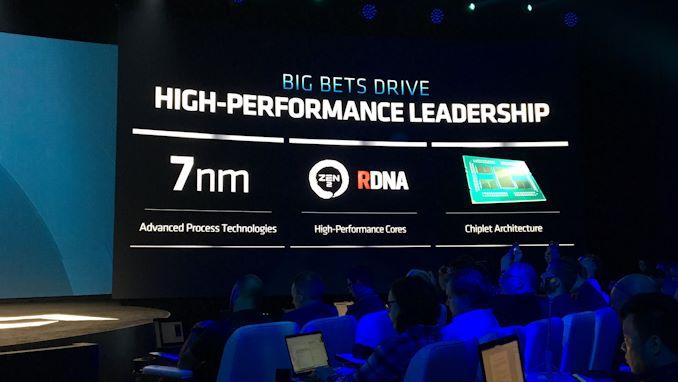 """إطلاق AMD 2nd Gen EPYC """"Rome"""" Live Blog 4"""