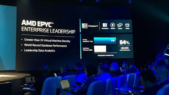 """إطلاق AMD 2nd Gen EPYC """"Rome"""" Live Blog 11"""