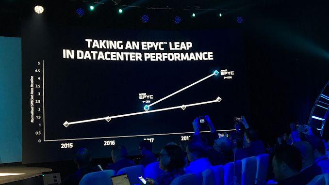 """إطلاق AMD 2nd Gen EPYC """"Rome"""" Live Blog 9"""