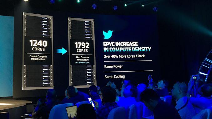 """إطلاق AMD 2nd Gen EPYC """"Rome"""" Live Blog 18"""