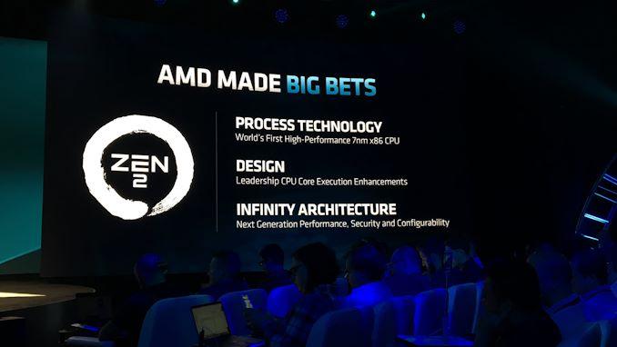"""إطلاق AMD 2nd Gen EPYC """"Rome"""" Live Blog 21"""