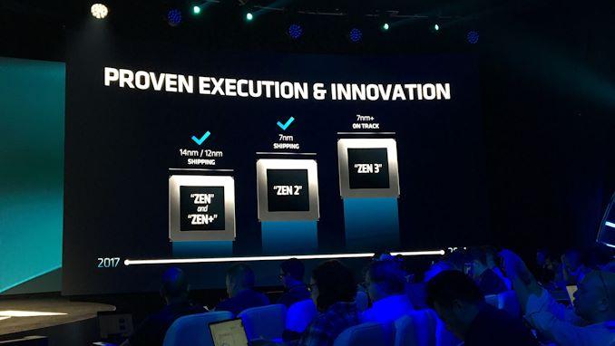 """إطلاق AMD 2nd Gen EPYC """"Rome"""" Live Blog 20"""