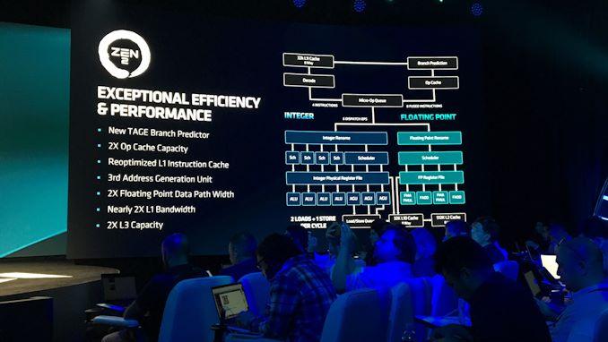 """إطلاق AMD 2nd Gen EPYC """"Rome"""" Live Blog 25"""