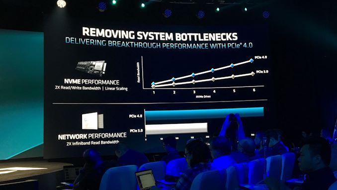 """إطلاق AMD 2nd Gen EPYC """"Rome"""" Live Blog 29"""