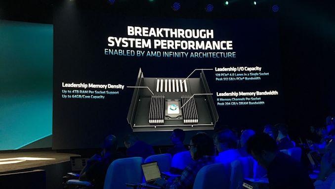 """إطلاق AMD 2nd Gen EPYC """"Rome"""" Live Blog 28"""