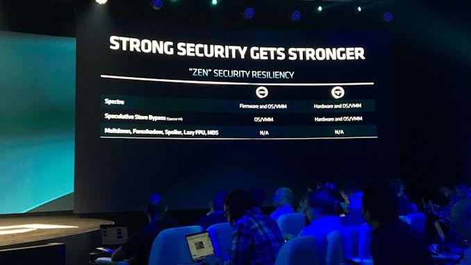 """إطلاق AMD 2nd Gen EPYC """"Rome"""" Live Blog 32"""