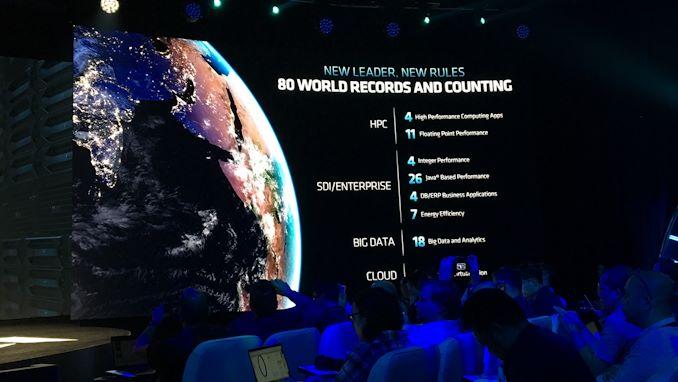 """إطلاق AMD 2nd Gen EPYC """"Rome"""" Live Blog 40"""