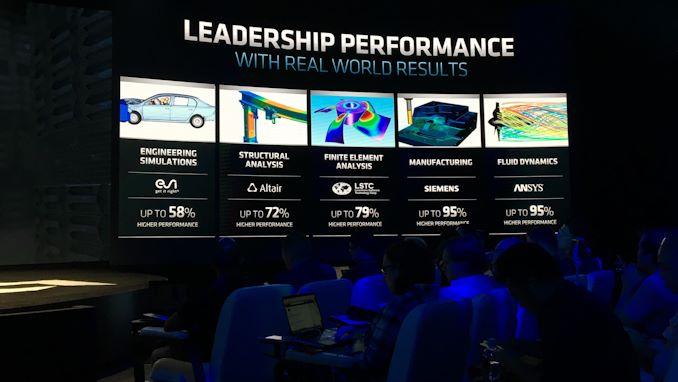 """إطلاق AMD 2nd Gen EPYC """"Rome"""" Live Blog 42"""