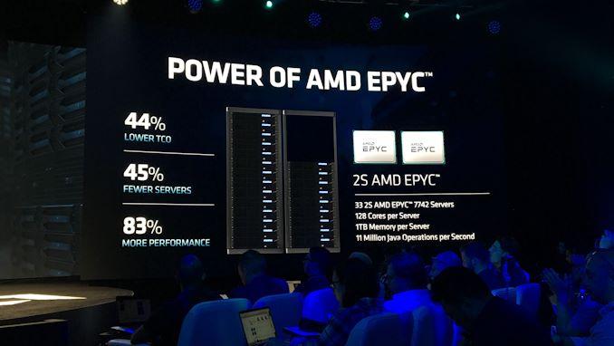 """إطلاق AMD 2nd Gen EPYC """"Rome"""" Live Blog 41"""