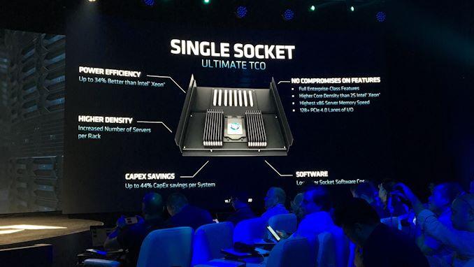 """إطلاق AMD 2nd Gen EPYC """"Rome"""" Live Blog 46"""