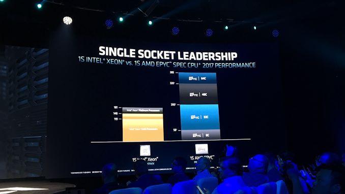 """إطلاق AMD 2nd Gen EPYC """"Rome"""" Live Blog 47"""