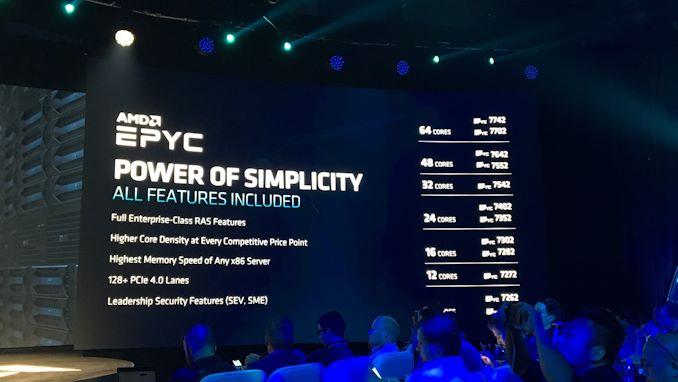 """إطلاق AMD 2nd Gen EPYC """"Rome"""" Live Blog 55"""