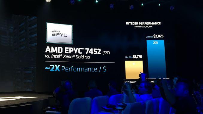 """إطلاق AMD 2nd Gen EPYC """"Rome"""" Live Blog 56"""