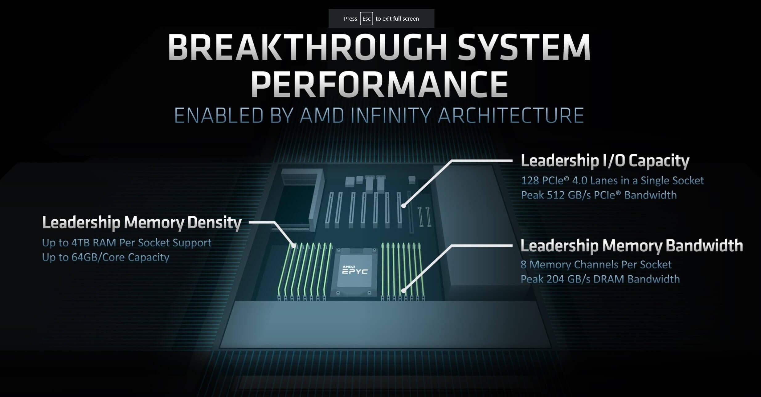 """أيه إم دي تكشف النقاب عن الجيل الثاني من وحدات المعالجة المركزية Epyc ، """"أسرع معالجات x86 في العالم"""" 2"""