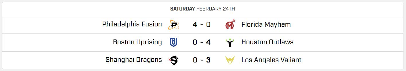 Overwatch League Stage 2 Week 1 Recap: Mercy Meta is dead، Long Live Mercy Meta 8