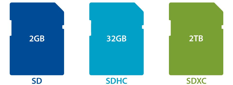 أفضل بطاقة SD لغرفتك ، الهاتف ، الكمبيوتر اللوحي - TEAM GROUP ELITE A1 U3 1
