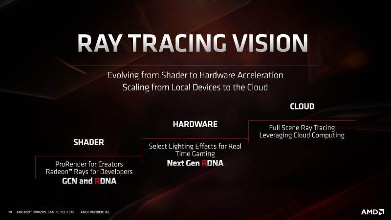 """أيه إم دي تعد نافي 23 ، المعروفة داخليًا باسم """"The Nvidia Killer"""" 1"""