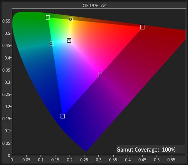 لمحة سريعة: مراجعة الشاشة المنحنية طراز UltraSharp U3419W من Dell 3