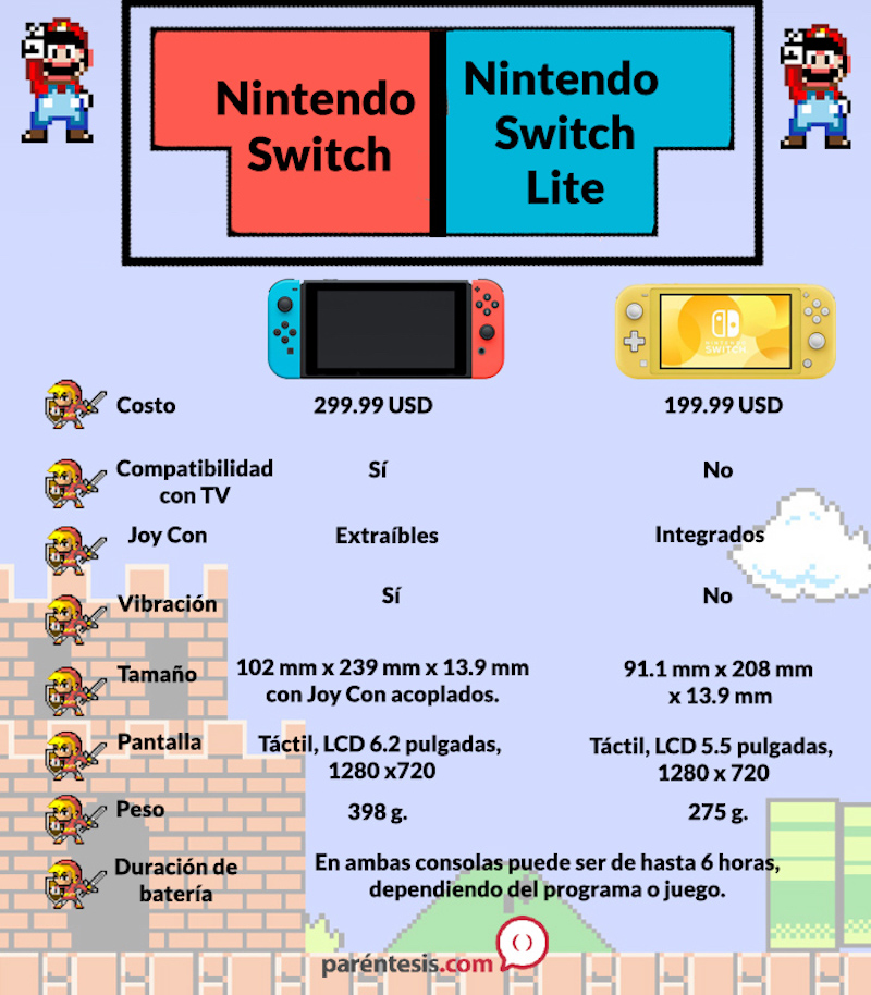 كشف سعر Nintendo Switch لايت في المكسيك 2
