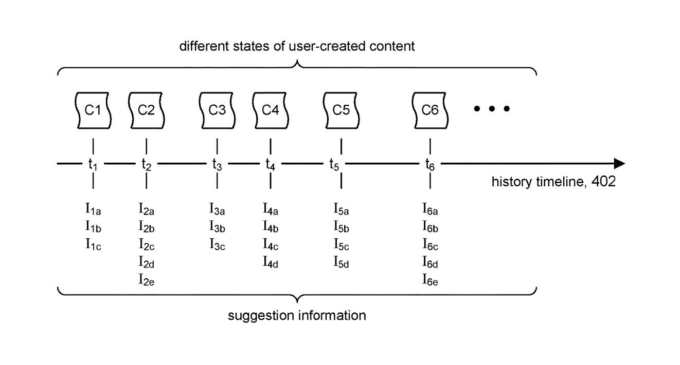 لدى Microsoft براءة اختراع لنظام إنشاء محتوى تلقائي. يبدو فظيعا ، لكنه يعد بأن يكون مثيرا للاهتمام 1