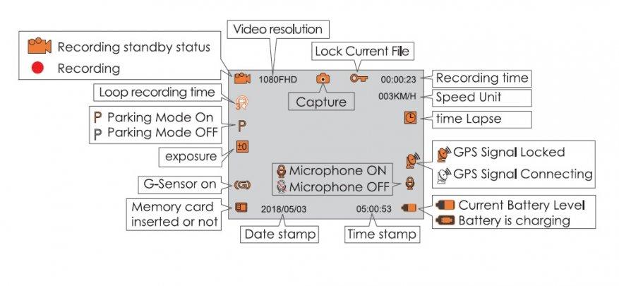 Tiny Vantrue N1 Pro dashcam مع وظائف لائقة جدًا 37