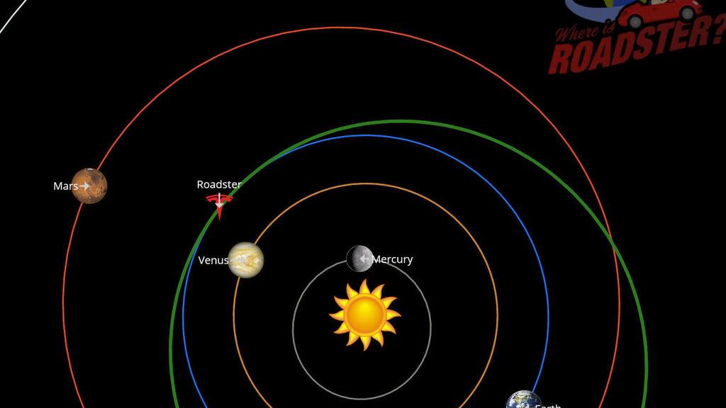 موقع تسلا رودستر في الفضاء