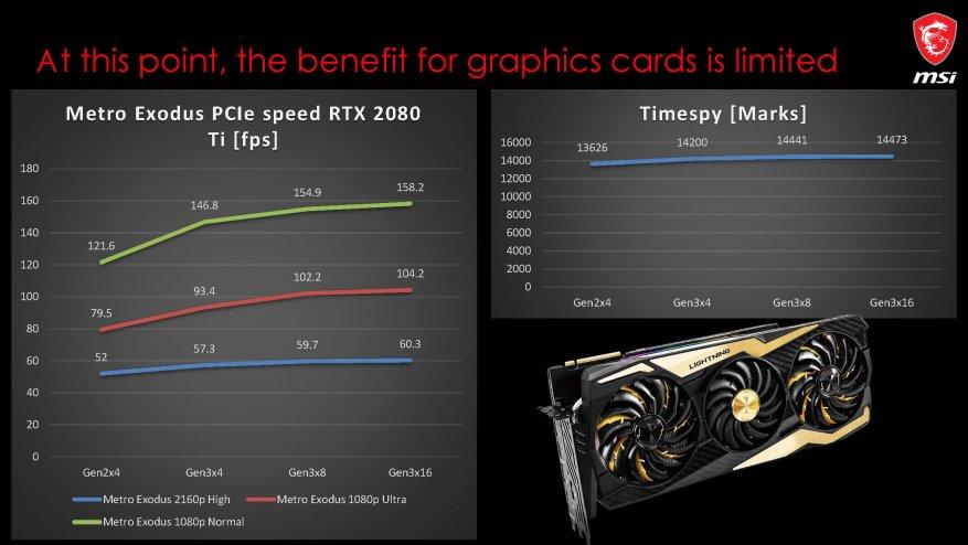 جديد على MSI ، الجزء الأول: اللوحات الأم AMD X570 2
