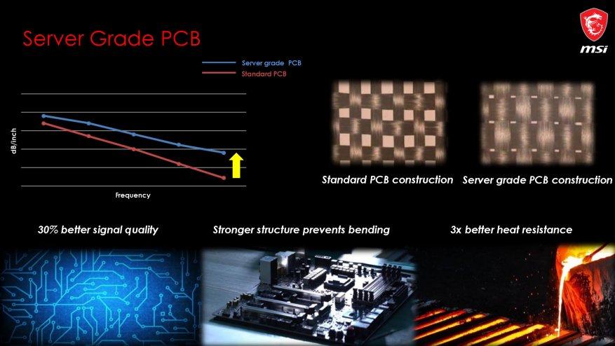 جديد على MSI ، الجزء الأول: اللوحات الأم AMD X570 4