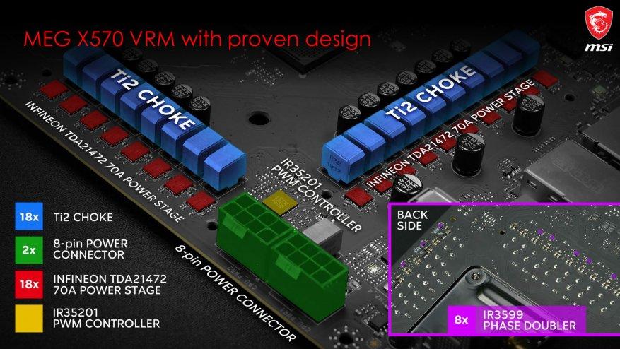جديد على MSI ، الجزء الأول: اللوحات الأم AMD X570 12