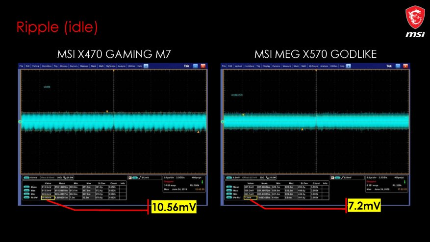 جديد على MSI ، الجزء الأول: اللوحات الأم AMD X570 15